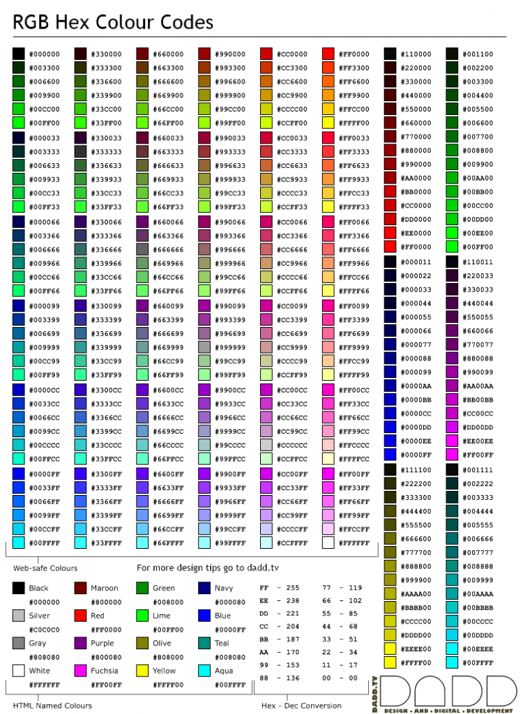 rgb hex web safe colour codes by DADD